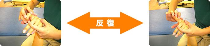 川平法(促通反復療法)